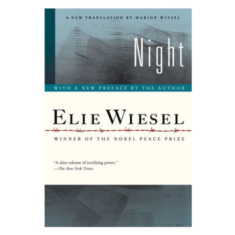 viewing elie wiesel's night through various In elie wiesel's memoir night, his father, shlomo, appears as a mostly static character through the story, the reader sees shlomo's slow and steady.